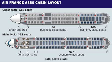 Cabin Plan A380 Air France