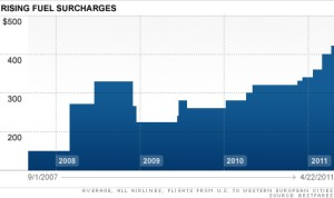 chart_rising_fuel_surcharges_3.top